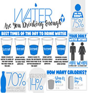 Are You Drinking Enough Water Especially After The Christmas Period?