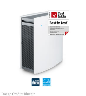 Blueair Classic 405 Wi-Fi Air Purifier