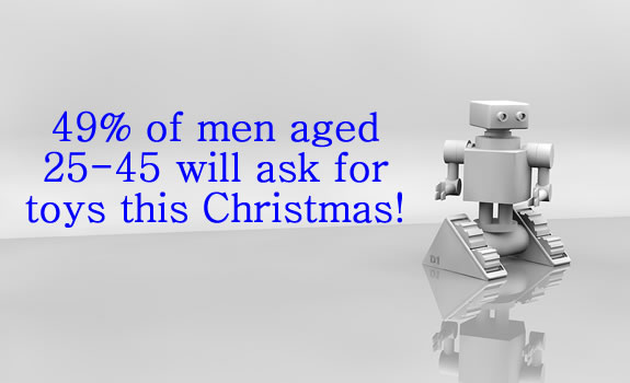 49% of those aged 25 - 45 admitting they will ask for toys this Christmas