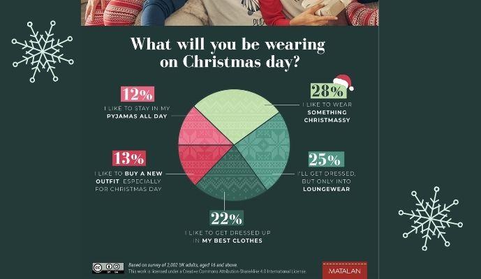 Matalan Christmas survey