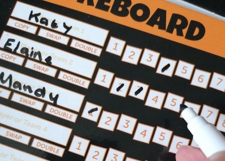 Confident? Scoreboard